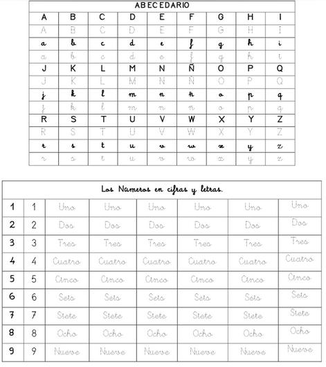 Abecedario infantil para colorear. Los Números en cifras y letras ...