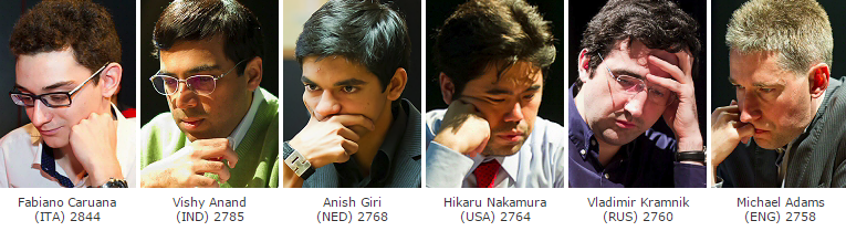 London Chess Classic 2014, jugadores